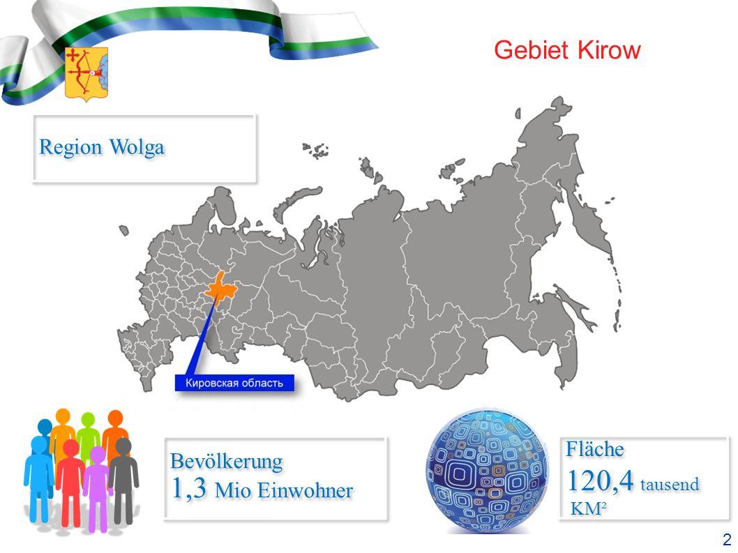 Кировская область Region Wolga Gebiet Kirow Bevölkerung 1,3 Mio Einwohner Bevölkerung 1,3 Mio Einwohner Fläche 120,4 tausend KM² Fläche 120,4 tausend