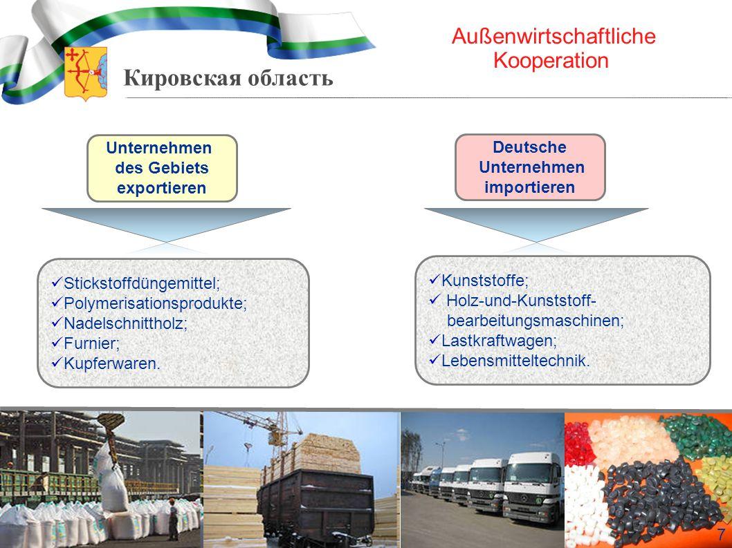 Кировская область Außenwirtschaftliche Kooperation Unternehmen des Gebiets exportieren Deutsche Unternehmen importieren Stickstoffdüngemittel; Polymer