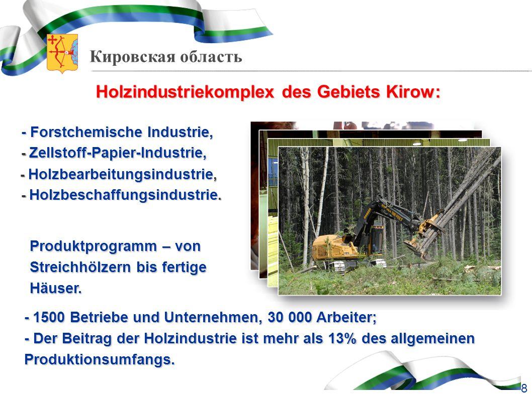 Кировская область Holzindustriekomplex des Gebiets Kirow: - Holzbeschaffungsindustrie. - Holzbearbeitungsindustrie, - Zellstoff-Papier-lndustrie, - Fo