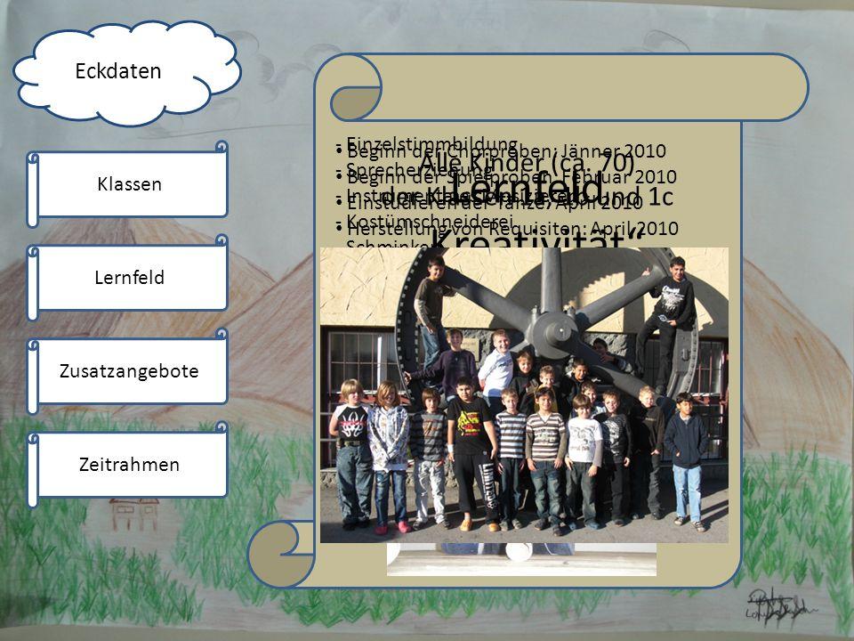 Eckdaten Klassen Lernfeld Zeitrahmen Zusatzangebote Musikerziehung Bildnerische Erziehung Technisches Werken Textiles Werken Lernfeld Kreativität Alle Kinder (ca.
