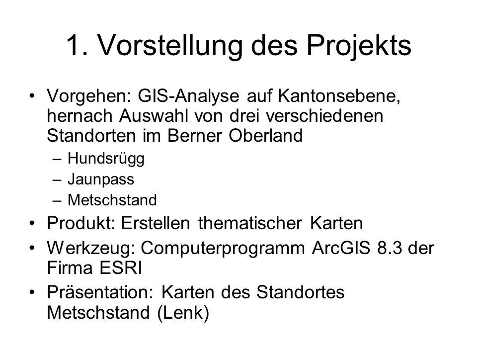 1. Vorstellung des Projekts Vorgehen: GIS-Analyse auf Kantonsebene, hernach Auswahl von drei verschiedenen Standorten im Berner Oberland –Hundsrügg –J