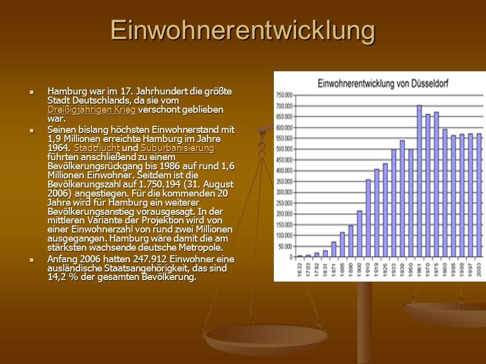 Einwohnerentwicklung Hamburg war im 17.