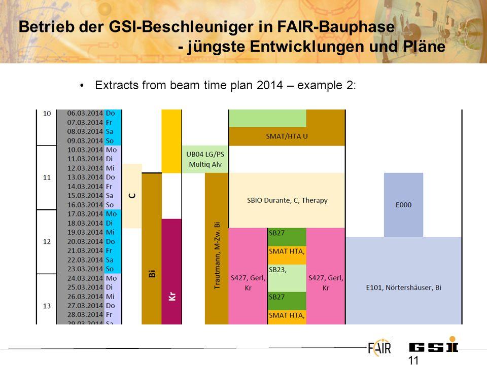 @ 11 Betrieb der GSI-Beschleuniger in FAIR-Bauphase - jüngste Entwicklungen und Pläne Extracts from beam time plan 2014 – example 2: