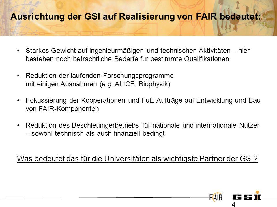 @ 4 Ausrichtung der GSI auf Realisierung von FAIR bedeutet: Starkes Gewicht auf ingenieurmäßigen und technischen Aktivitäten – hier bestehen noch betr
