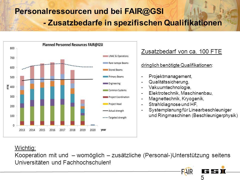 @ 5 Personalressourcen und bei FAIR@GSI - Zusatzbedarfe in spezifischen Qualifikationen Zusatzbedarf von ca. 100 FTE dringlich benötigte Qualifikation