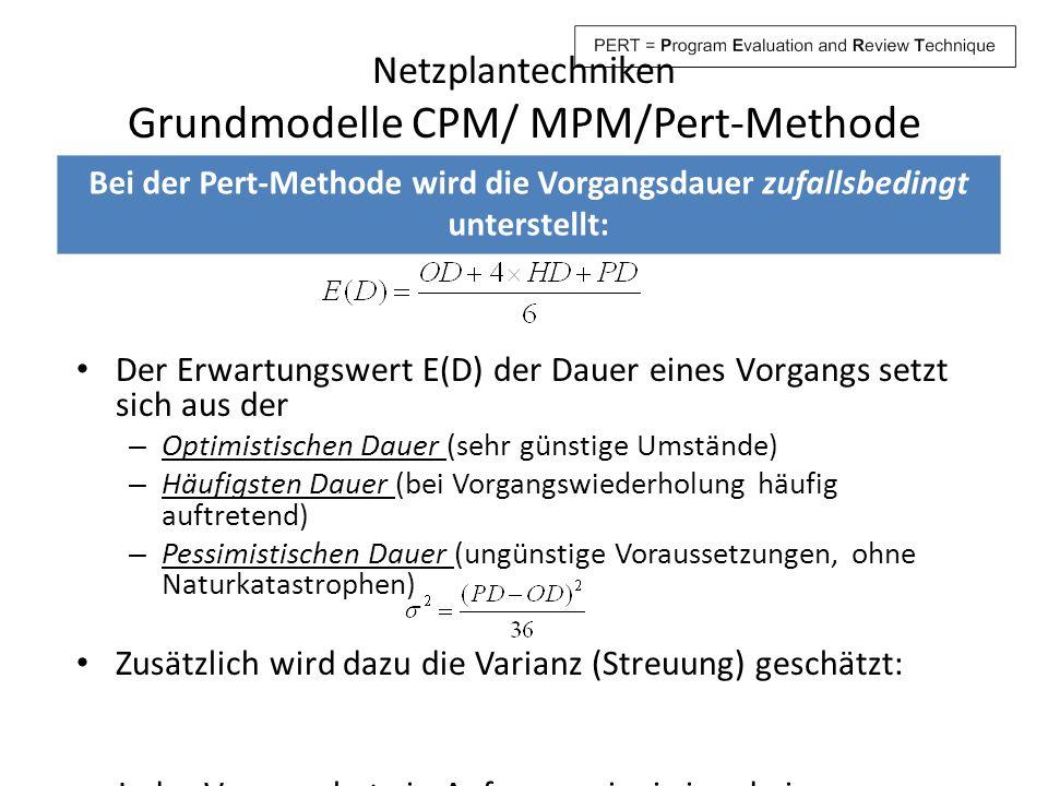 Netzplantechniken Grundmodelle CPM/ MPM/Pert-Methode Der Erwartungswert E(D) der Dauer eines Vorgangs setzt sich aus der – Optimistischen Dauer (sehr