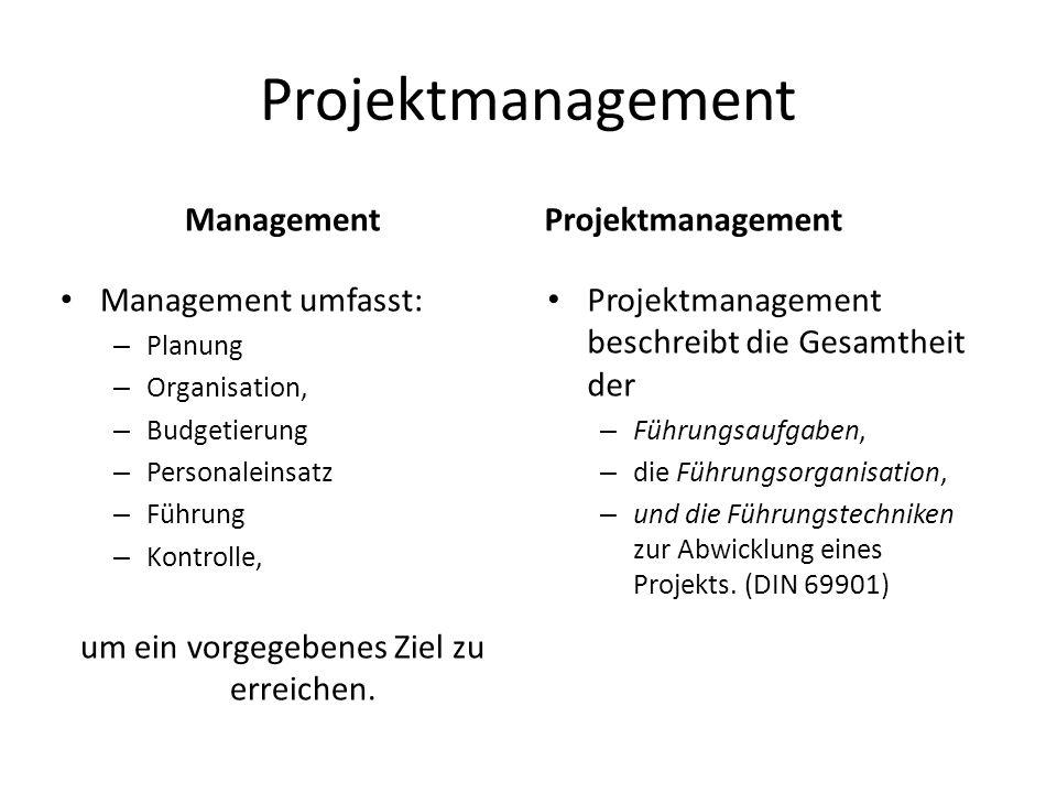 Projektmanagement ManagementProjektmanagement Management umfasst: – Planung – Organisation, – Budgetierung – Personaleinsatz – Führung – Kontrolle, um