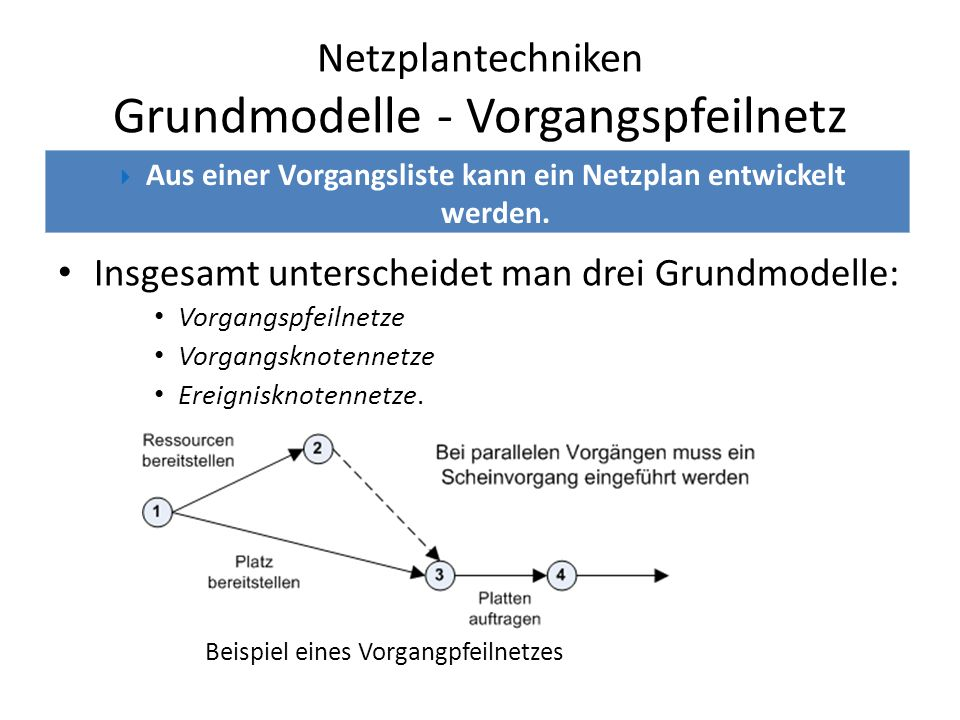 Netzplantechniken Grundmodelle - Vorgangspfeilnetz Insgesamt unterscheidet man drei Grundmodelle: Vorgangspfeilnetze Vorgangsknotennetze Ereignisknote