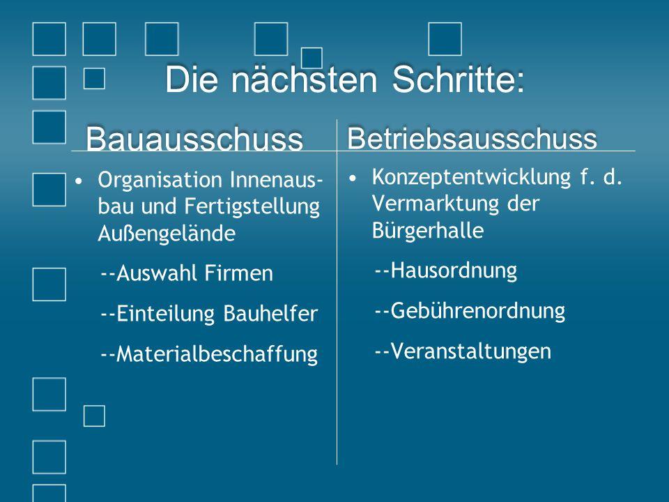 Die nächsten Schritte: Bauausschuss Organisation Innenaus- bau und Fertigstellung Außengelände --Auswahl Firmen --Einteilung Bauhelfer --Materialbesch