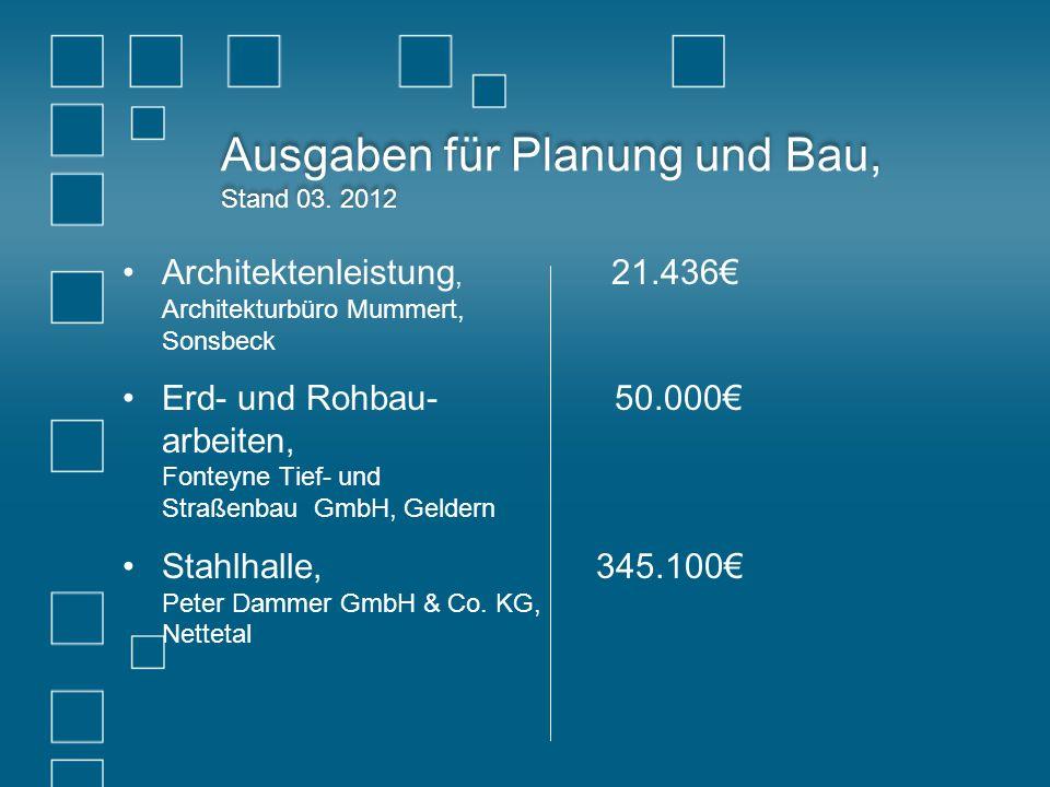 Ausgaben für Planung und Bau, Stand 03. 2012 Architektenleistung, 21.436 Architekturbüro Mummert, Sonsbeck Erd- und Rohbau- 50.000 arbeiten, Fonteyne