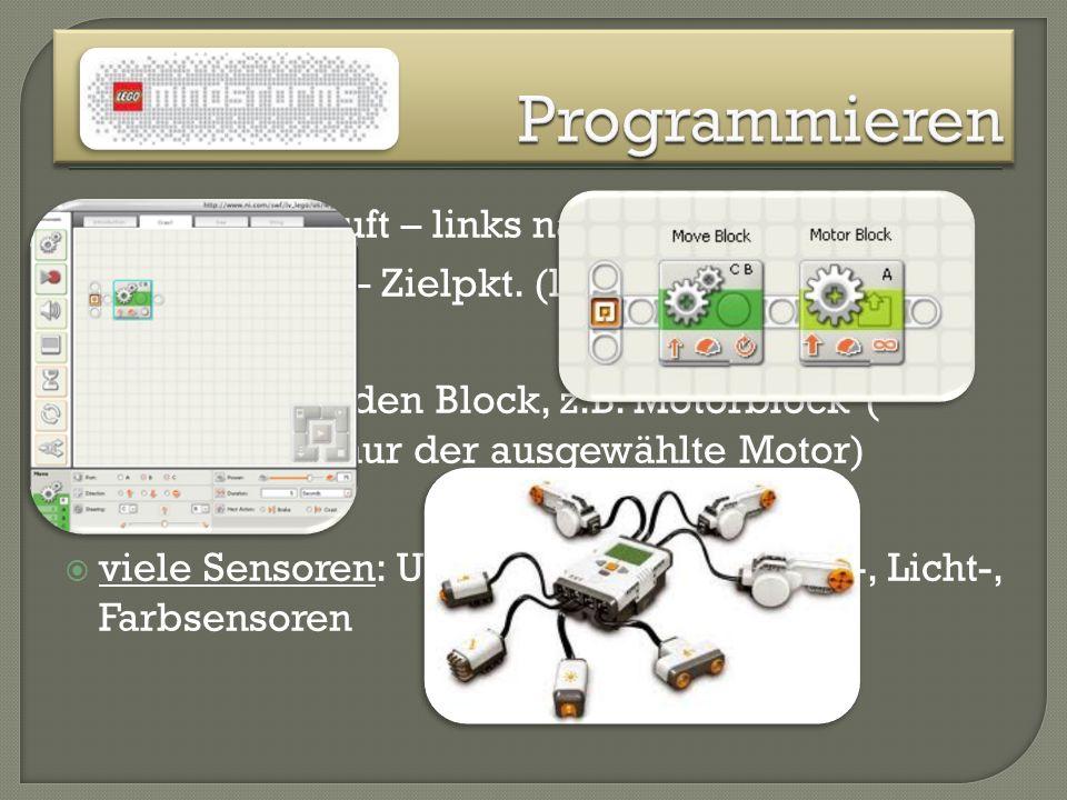 Programm läuft – links nach rechts Von Startpkt. – Zielpkt. (legt man selbst fest) Symbol für jeden Block, z.B. Motorblock ( bewegt sich nur der ausge