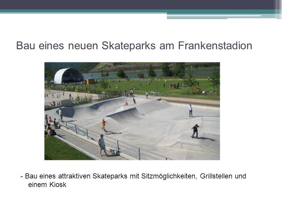 Bau eines neuen Skateparks am Frankenstadion - Bau eines attraktiven Skateparks mit Sitzmöglichkeiten, Grillstellen und einem Kiosk