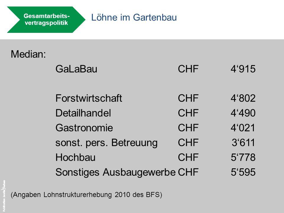Löhne im Gartenbau Median: GaLaBauCHF4915 ForstwirtschaftCHF4802 DetailhandelCHF4490 GastronomieCHF4021 sonst. pers. BetreuungCHF3611 HochbauCHF5778 S