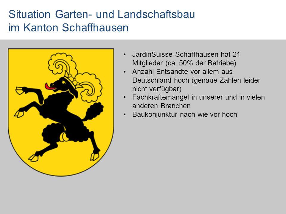 Situation Garten- und Landschaftsbau im Kanton Schaffhausen JardinSuisse Schaffhausen hat 21 Mitglieder (ca. 50% der Betriebe) Anzahl Entsandte vor al