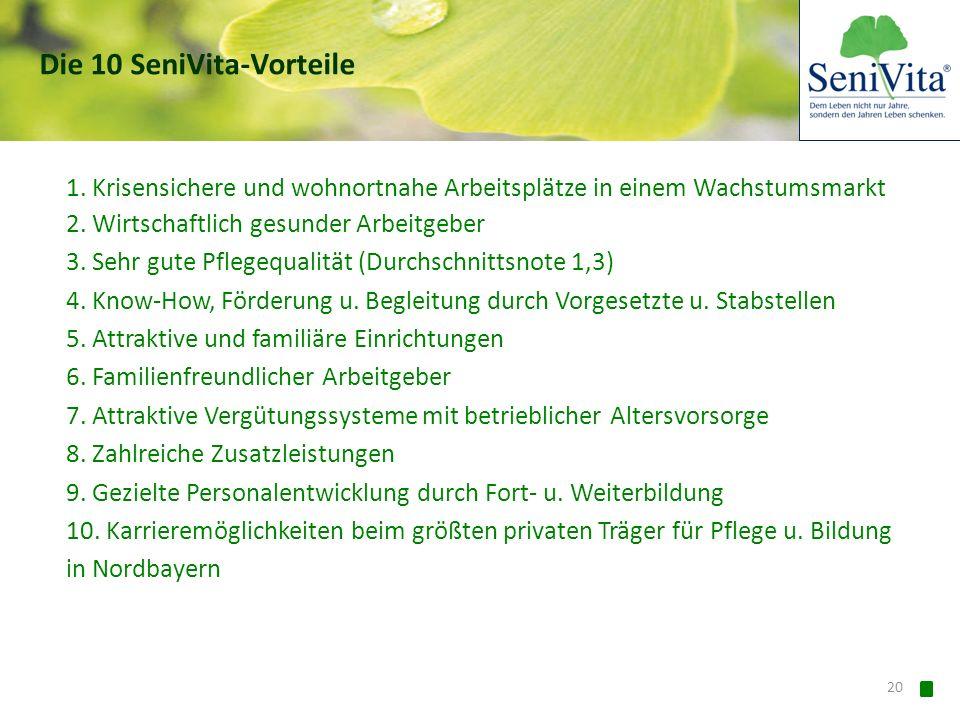 Besuchen Sie unsere Personal-Homepage www.senivita-perspektiven.de 21