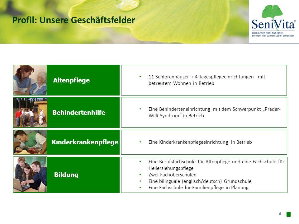 Profil: Unsere Philosophie Regional Wir konzentrieren uns mit unseren Pflege- und Betreuungseinrichtungen auf ländliche Regionen Bayerns.