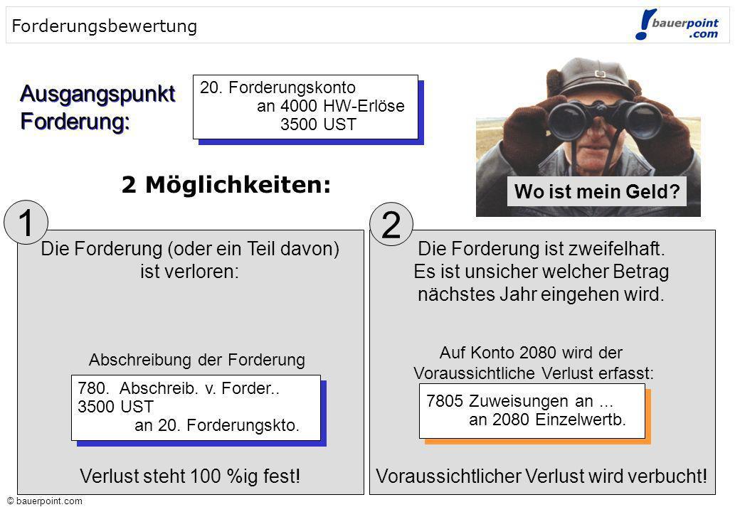 © bauerpoint.com © bauerpoint.com Forderungsbewertung Ausgangspunkt Forderung: Ausgangspunkt Forderung: 20. Forderungskonto an 4000 HW-Erlöse 3500 UST