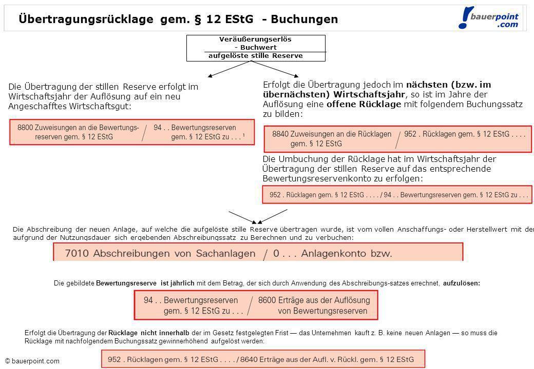 © bauerpoint.com © bauerpoint.com Übertragungsrücklage gem. § 12 EStG - Buchungen Veräußerungserlös - Buchwert aufgelöste stille Reserve Die Übertragu