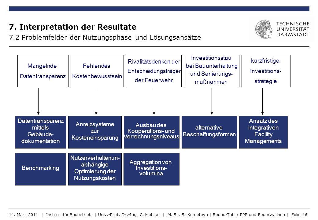 7. Interpretation der Resultate 7.2 Problemfelder der Nutzungsphase und Lösungsansätze Mangelnde Datentransparenz Rivalitätsdenken der Entscheidungstr