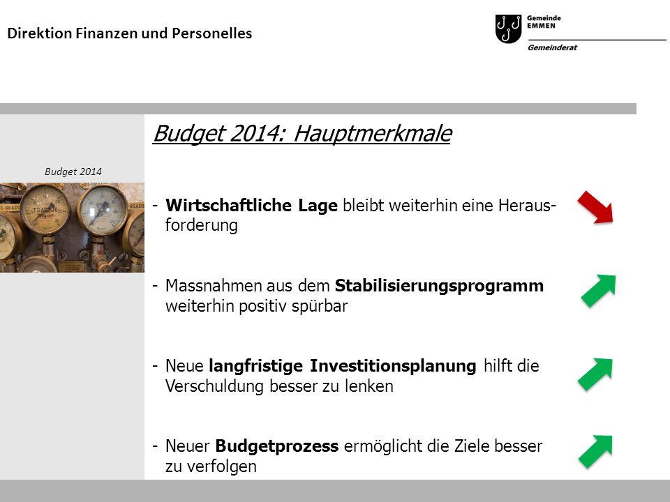 Budget 2014: Hauptmerkmale - Wirtschaftliche Lage bleibt weiterhin eine Heraus- forderung - Massnahmen aus dem Stabilisierungsprogramm weiterhin positiv spürbar -Neue langfristige Investitionsplanung hilft die Verschuldung besser zu lenken -Neuer Budgetprozess ermöglicht die Ziele besser zu verfolgen Budget 2014 Direktion Finanzen und Personelles
