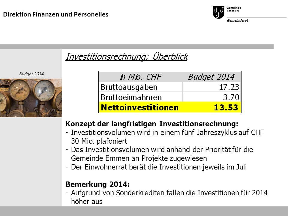Investitionsrechnung: Überblick Konzept der langfristigen Investitionsrechnung: -Investitionsvolumen wird in einem fünf Jahreszyklus auf CHF 30 Mio.