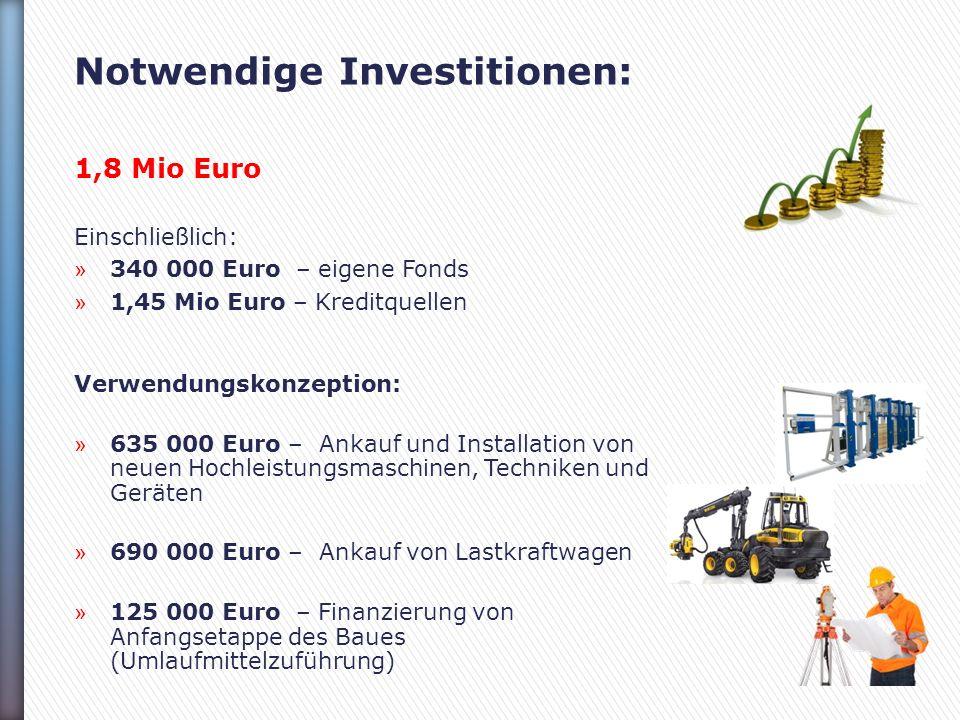 Notwendige Investitionen: 1,8 Mio Euro Einschließlich: » 340 000 Euro – eigene Fonds » 1,45 Mio Euro – Kreditquellen Verwendungskonzeption: » 635 000 Euro – Ankauf und Installation von neuen Hochleistungsmaschinen, Techniken und Geräten » 690 000 Euro – Ankauf von Lastkraftwagen » 125 000 Euro – Finanzierung von Anfangsetappe des Baues (Umlaufmittelzuführung)