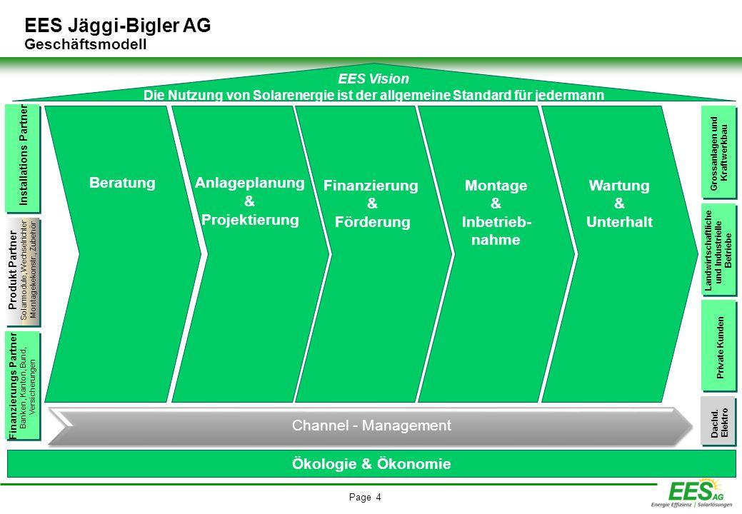Page 4 EES Jäggi-Bigler AG Geschäftsmodell Ökologie & Ökonomie BeratungAnlageplanung & Projektierung Finanzierung & Förderung Montage & Inbetrieb- nah
