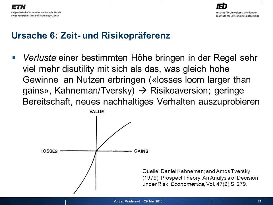 Ursache 6: Zeit- und Risikopräferenz Verluste einer bestimmten Höhe bringen in der Regel sehr viel mehr disutility mit sich als das, was gleich hohe G