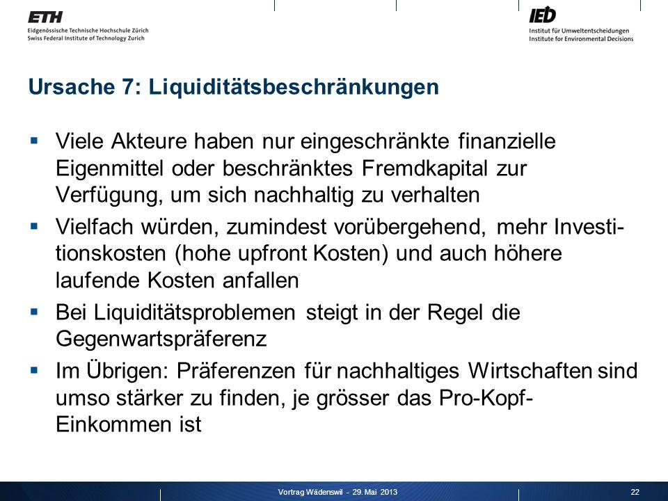 Ursache 7: Liquiditätsbeschränkungen Viele Akteure haben nur eingeschränkte finanzielle Eigenmittel oder beschränktes Fremdkapital zur Verfügung, um s
