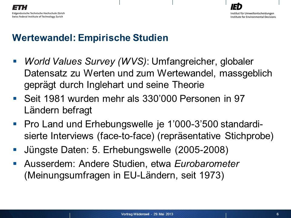 Wertewandel in Europa 7Vortrag Wädenswil - 29.