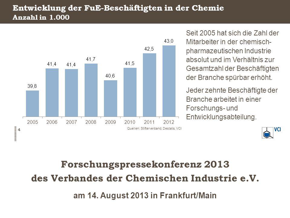 Forschungspressekonferenz 2013 des Verbandes der Chemischen Industrie e.V. am 14. August 2013 in Frankfurt/Main Entwicklung der FuE-Beschäftigten in d