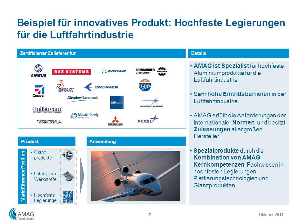 Beispiel für innovatives Produkt: Hochfeste Legierungen für die Luftfahrtindustrie Produkt Glanz- produkte Lotplattierte Werkstoffe Hochfeste Legierun