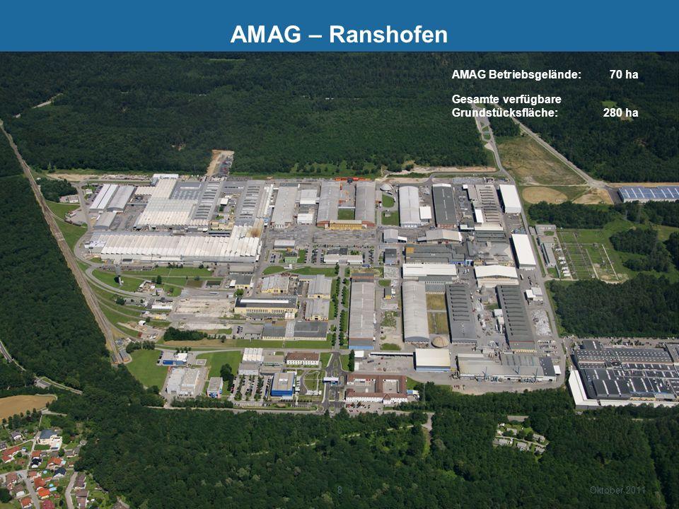 AMAG – Ranshofen AMAG Betriebsgelände: 70 ha Gesamte verfügbare Grundstücksfläche: 280 ha 8Oktober 2011