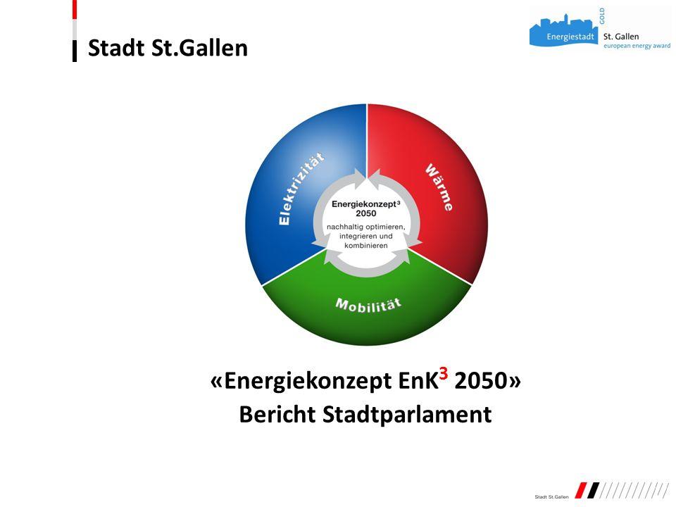 «Energiekonzept EnK 3 2050» Bericht Stadtparlament Stadt St.Gallen