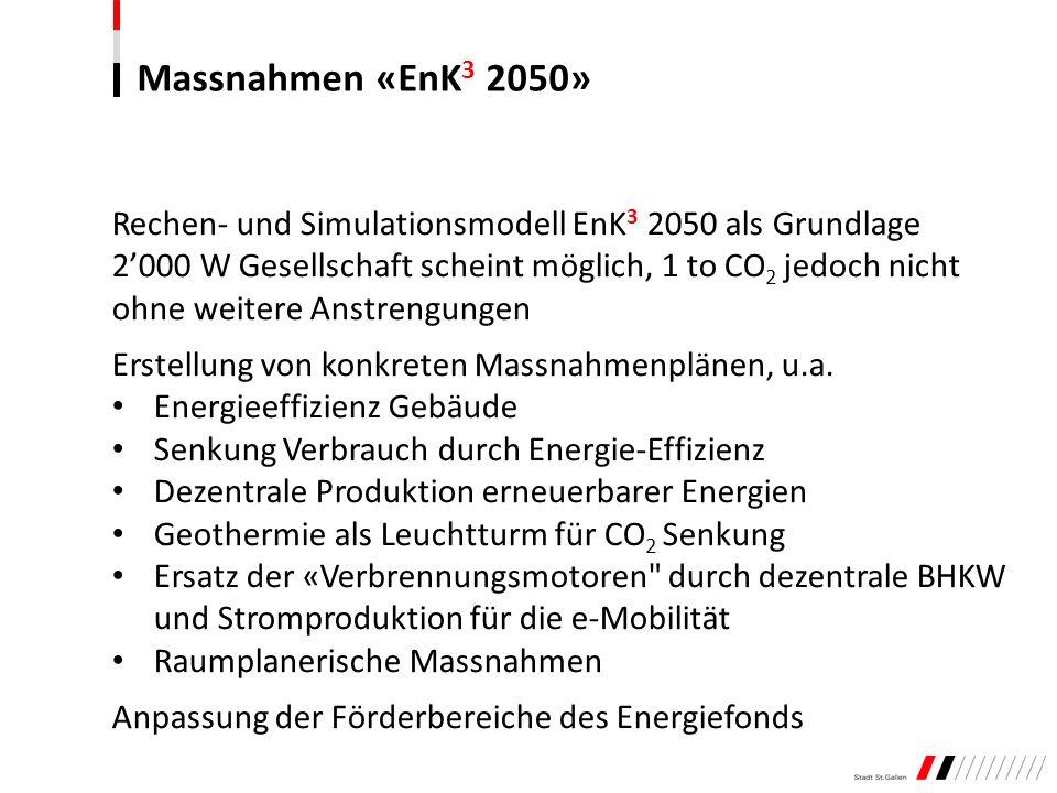 Rechen- und Simulationsmodell EnK 3 2050 als Grundlage 2000 W Gesellschaft scheint möglich, 1 to CO 2 jedoch nicht ohne weitere Anstrengungen Erstellu