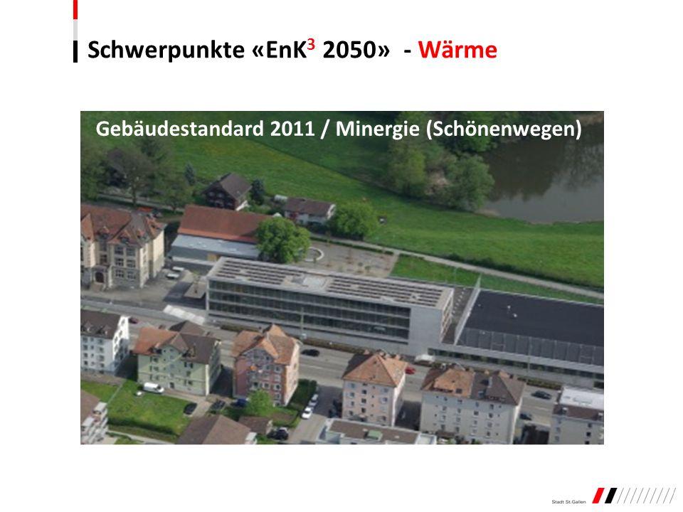 Gebäudestandard 2011 / Minergie (Schönenwegen) Schwerpunkte «EnK 3 2050» - Wärme