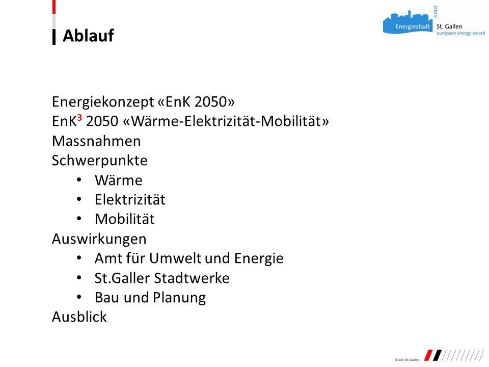 Energiekonzept «EnK 2050» EnK 3 2050 «Wärme-Elektrizität-Mobilität» Massnahmen Schwerpunkte Wärme Elektrizität Mobilität Auswirkungen Amt für Umwelt u