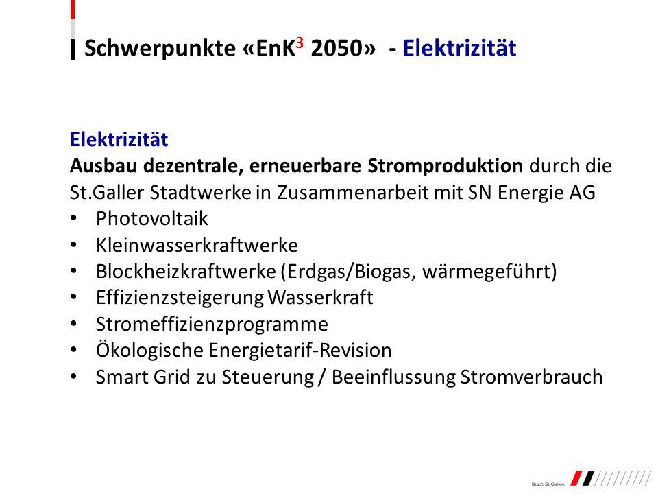 Elektrizität Ausbau dezentrale, erneuerbare Stromproduktion durch die St.Galler Stadtwerke in Zusammenarbeit mit SN Energie AG Photovoltaik Kleinwasse