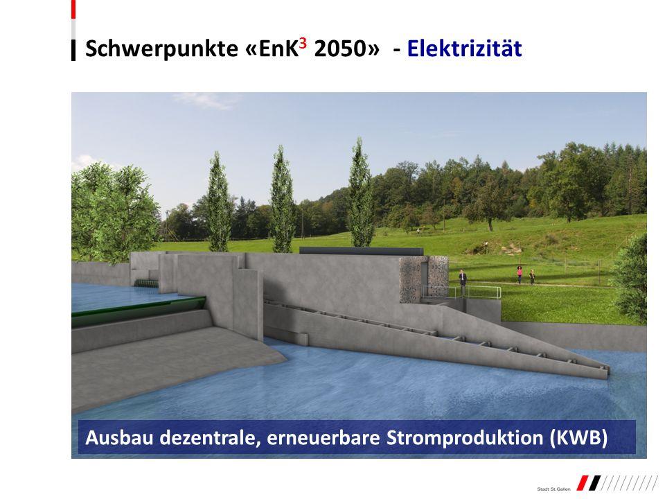 Ausbau dezentrale, erneuerbare Stromproduktion (KWB) Schwerpunkte «EnK 3 2050» - Elektrizität