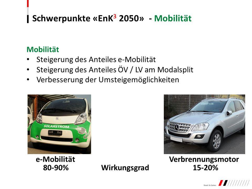 Mobilität Steigerung des Anteiles e-Mobilität Steigerung des Anteiles ÖV / LV am Modalsplit Verbesserung der Umsteigemöglichkeiten e-Mobilität Verbren