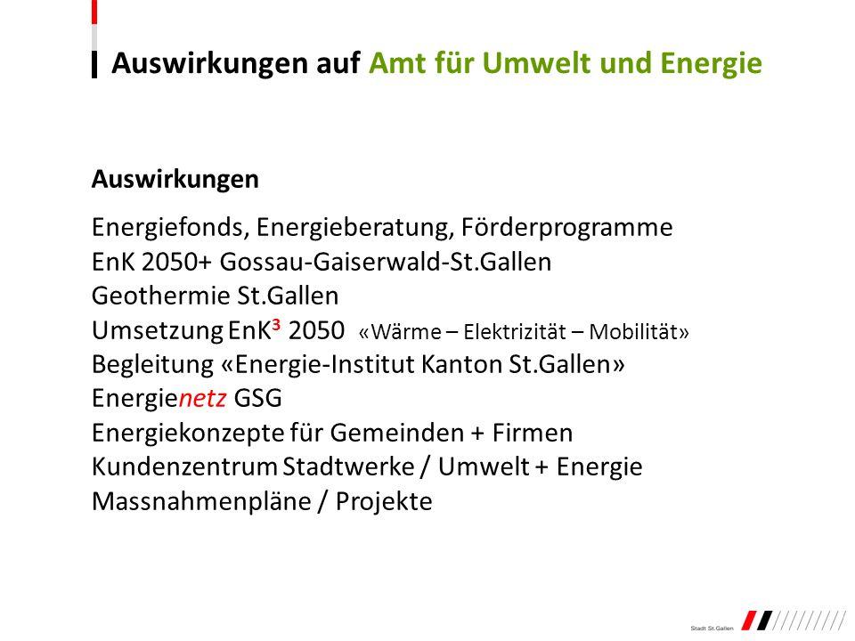 Auswirkungen auf Amt für Umwelt und Energie Auswirkungen Energiefonds, Energieberatung, Förderprogramme EnK 2050+ Gossau-Gaiserwald-St.Gallen Geotherm