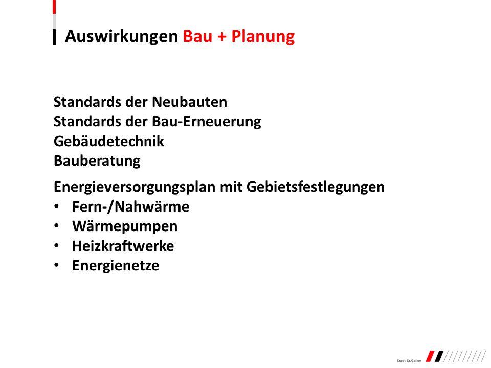 Standards der Neubauten Standards der Bau-Erneuerung Gebäudetechnik Bauberatung Energieversorgungsplan mit Gebietsfestlegungen Fern-/Nahwärme Wärmepum
