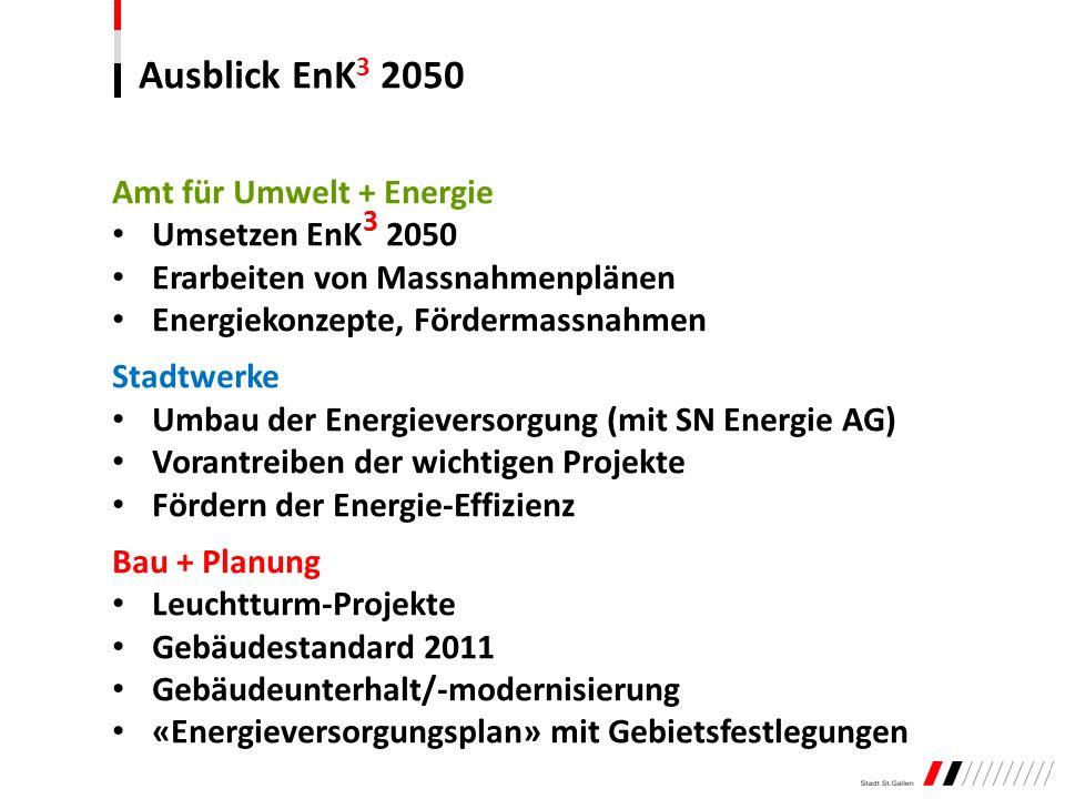 Amt für Umwelt + Energie Umsetzen EnK 3 2050 Erarbeiten von Massnahmenplänen Energiekonzepte, Fördermassnahmen Stadtwerke Umbau der Energieversorgung