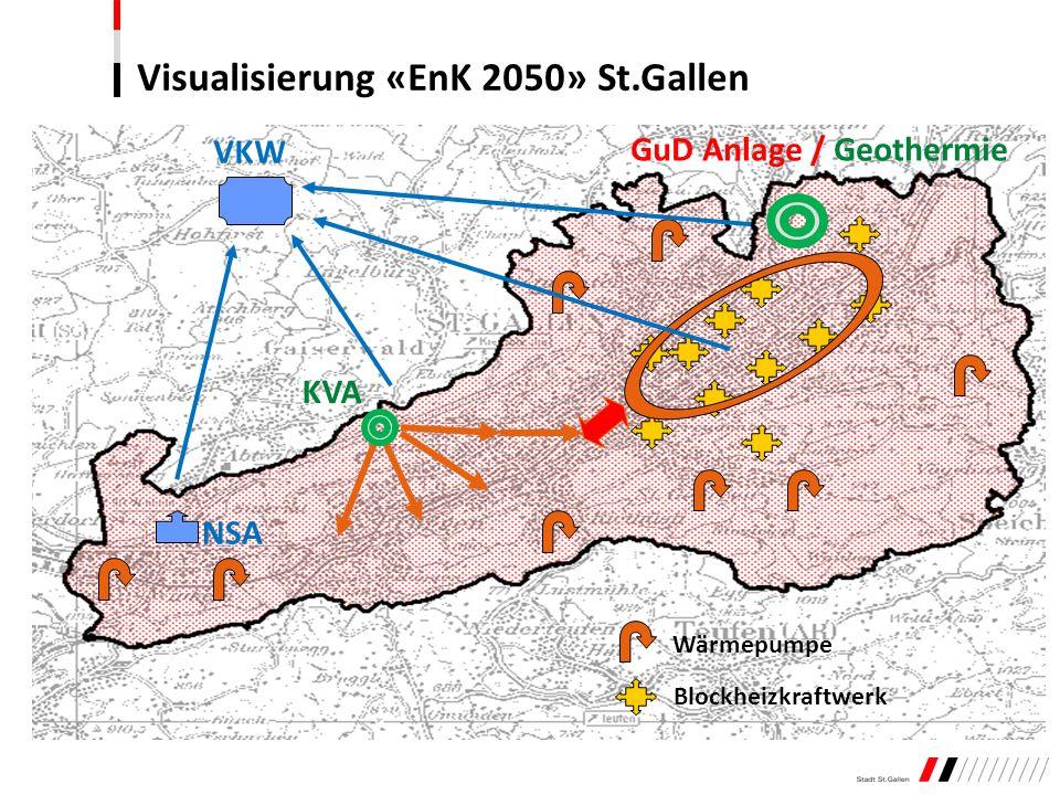 Visualisierung «EnK 2050» St.Gallen KVA GuD Anlage / Geothermie NSA VKW Blockheizkraftwerk Wärmepumpe