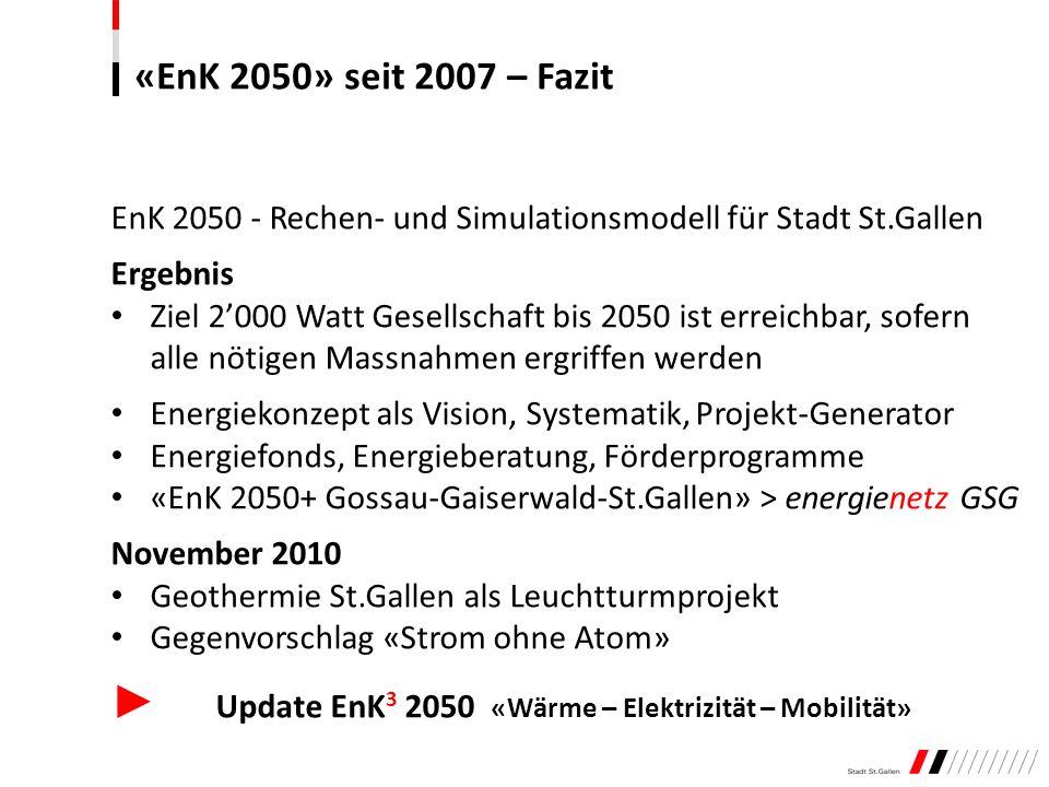 EnK 2050 - Rechen- und Simulationsmodell für Stadt St.Gallen Ergebnis Ziel 2000 Watt Gesellschaft bis 2050 ist erreichbar, sofern alle nötigen Massnah
