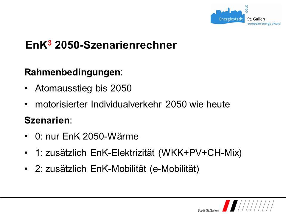 EnK 3 2050-Szenarienrechner Rahmenbedingungen: Atomausstieg bis 2050 motorisierter Individualverkehr 2050 wie heute Szenarien: 0: nur EnK 2050-Wärme 1