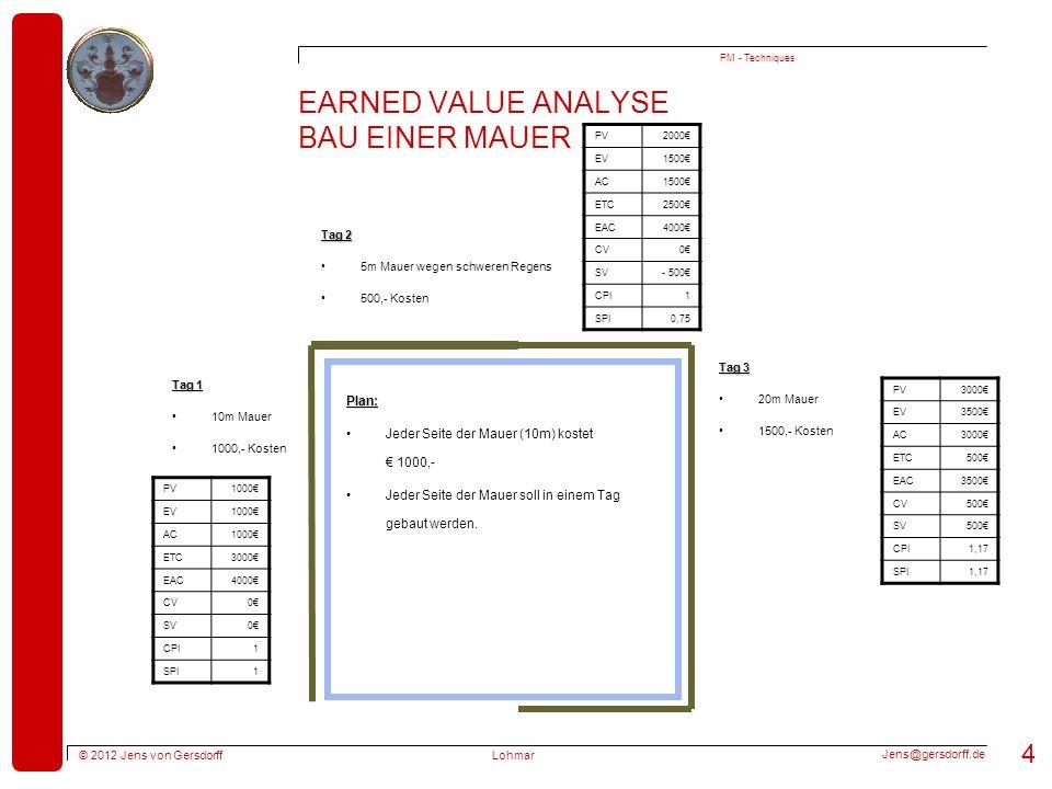 4 © 2012 Jens von Gersdorff Jens@gersdorff.de Lohmar PM - Techniques EARNED VALUE ANALYSE BAU EINER MAUER Plan: Jeder Seite der Mauer (10m) kostet 1000,- Jeder Seite der Mauer soll in einem Tag gebaut werden.
