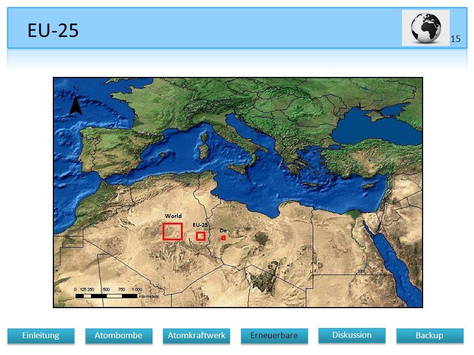 Diskussion Atomkraftwerk Erneuerbare Einleitung Atombombe Backup EU-25 15