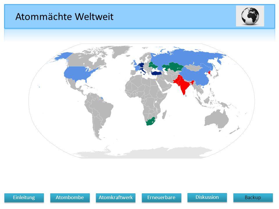 Atommächte Weltweit Diskussion Atomkraftwerk Erneuerbare Einleitung Atombombe Backup