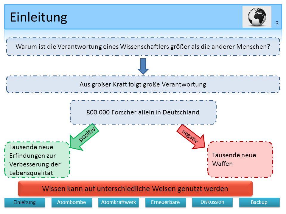 Diskussion Atomkraftwerk Erneuerbare Backup Einleitung Atombombe 4 R.